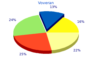 buy cheap voveran 50 mg online