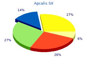 purchase genuine apcalis sx line