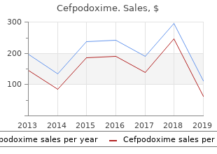 cefpodoxime 200mg overnight delivery