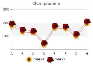 buy clomipramine 75mg without prescription