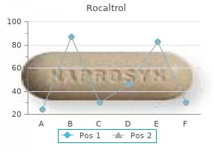 cheap rocaltrol 0.25 mcg