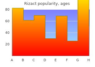 order genuine rizact