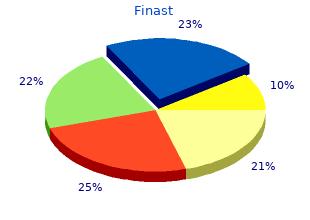 purchase 5 mg finast