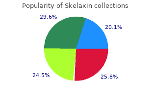 buy skelaxin with amex