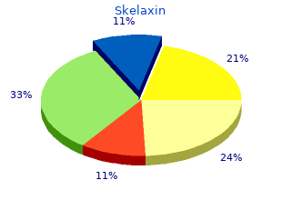 purchase generic skelaxin from india