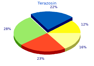 buy terazosin with paypal