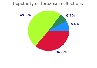 purchase terazosin online from canada