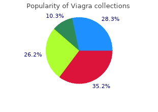 buy viagra 25mg with visa