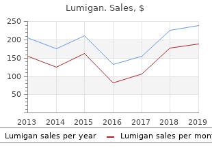 buy generic lumigan from india