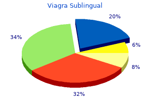purchase generic viagra sublingual on-line