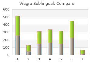 buy cheap viagra sublingual on-line