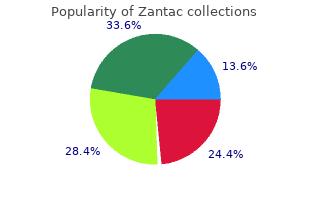 buy zantac in united states online