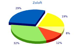 cheap zoloft express